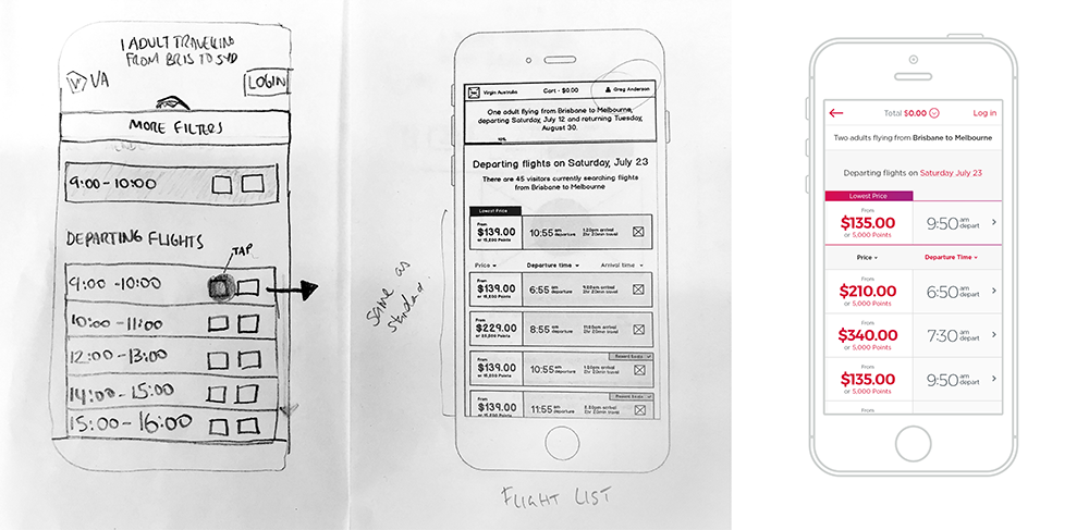 Wireframing to high fidelity visual design